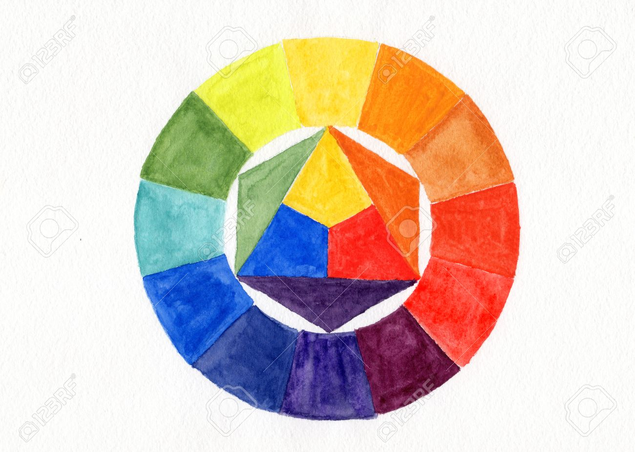 color wheel watercolor handdrawn wheel over white primary colors in the center and resulting - Primary Color Pictures