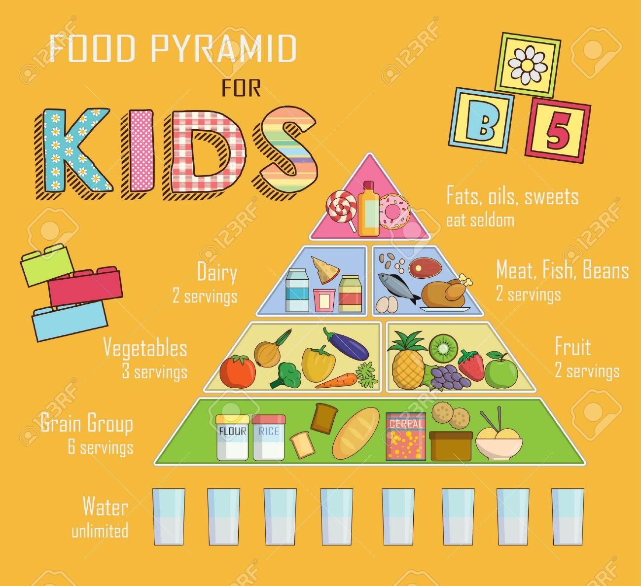 Gráfico De Infografía, Ilustración De Una Pirámide De Alimentos Para ...