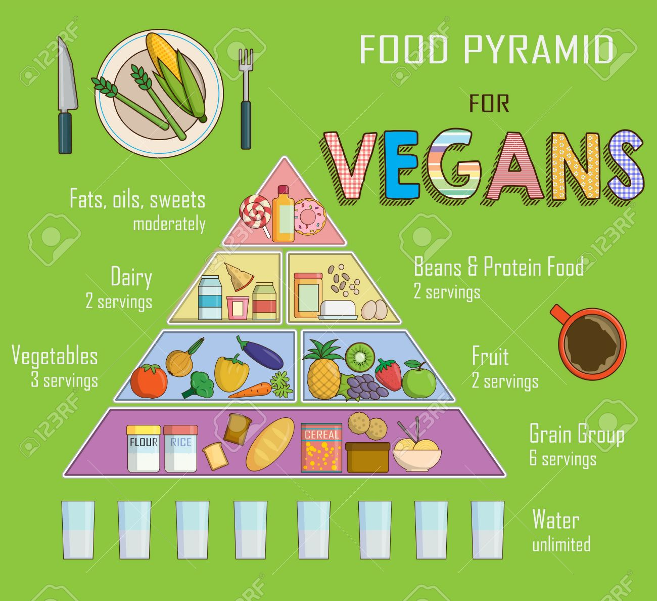 Infographic chart, illustration of a food pyramid for vegetarian