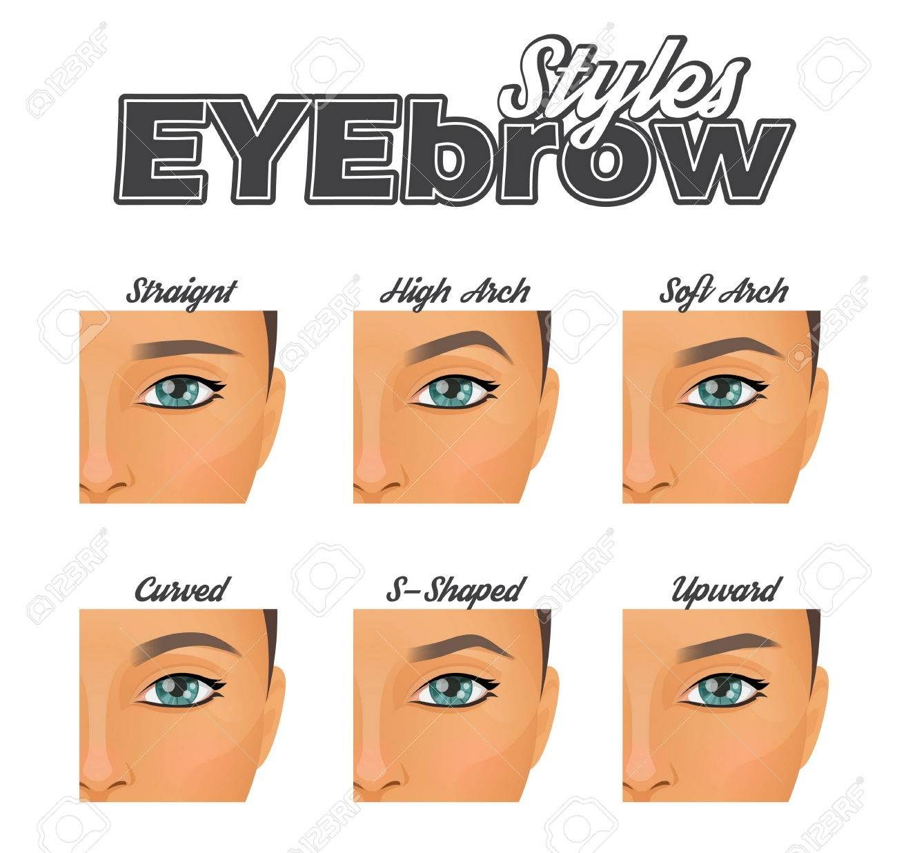 Make Up Information Chart Showing Various Eyebrow Shapes And
