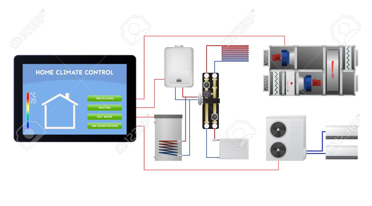 Wireless Air Conditioning Ventilation System Wire Center Remington 870 Parts Diagram Get Domain Pictures Getdomainvidscom Engineering Smart Home Technology Vector Rh 123rf Com Heat Pump Hvac Wiring Diagrams