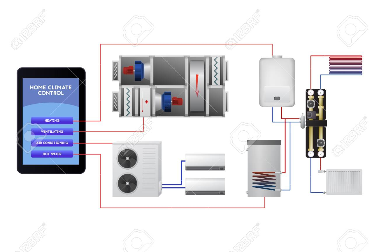 Wireless Air Conditioning Ventilation System Wire Center Remington 870 Parts Diagram Get Domain Pictures Getdomainvidscom Engineering Smart Home Mobile Technology Vector Rh 123rf Com Hvac Installation