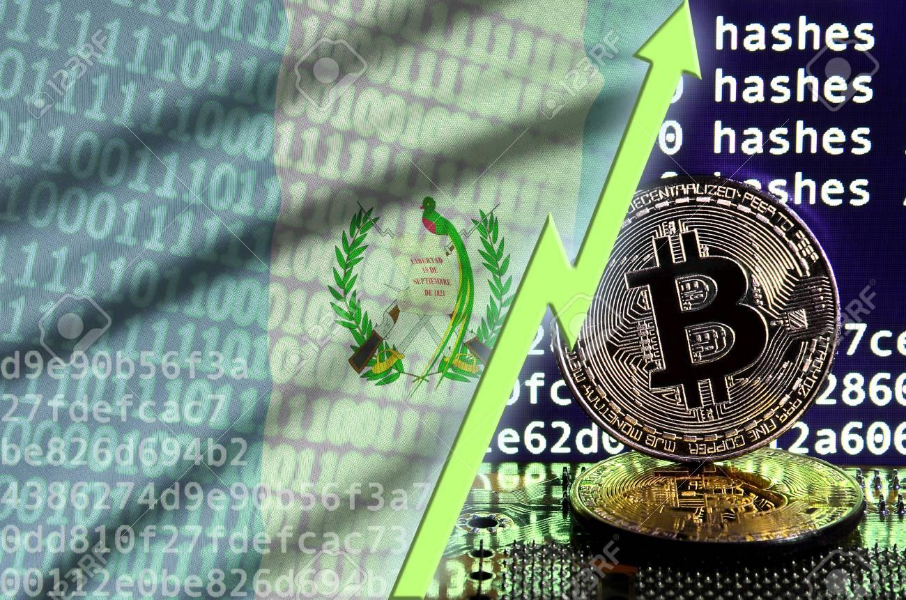 cryptocurrency exchange guatemala