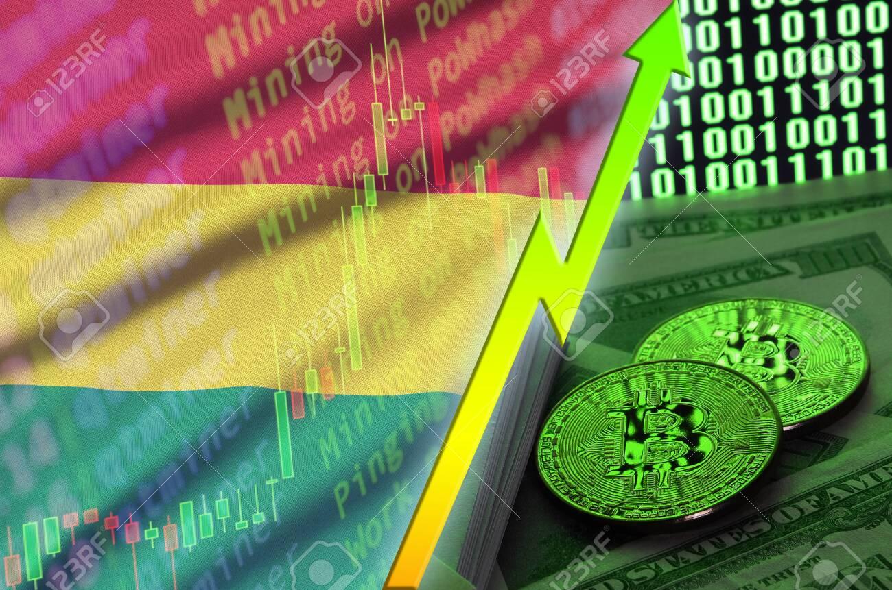 Bolivia us bitcoins bettingexperts todays prediction