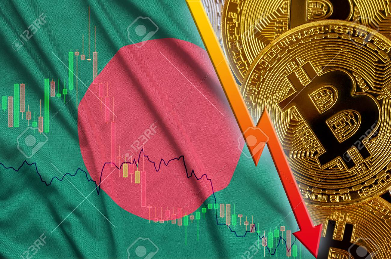 how to buy cryptocurrency in bangladesh
