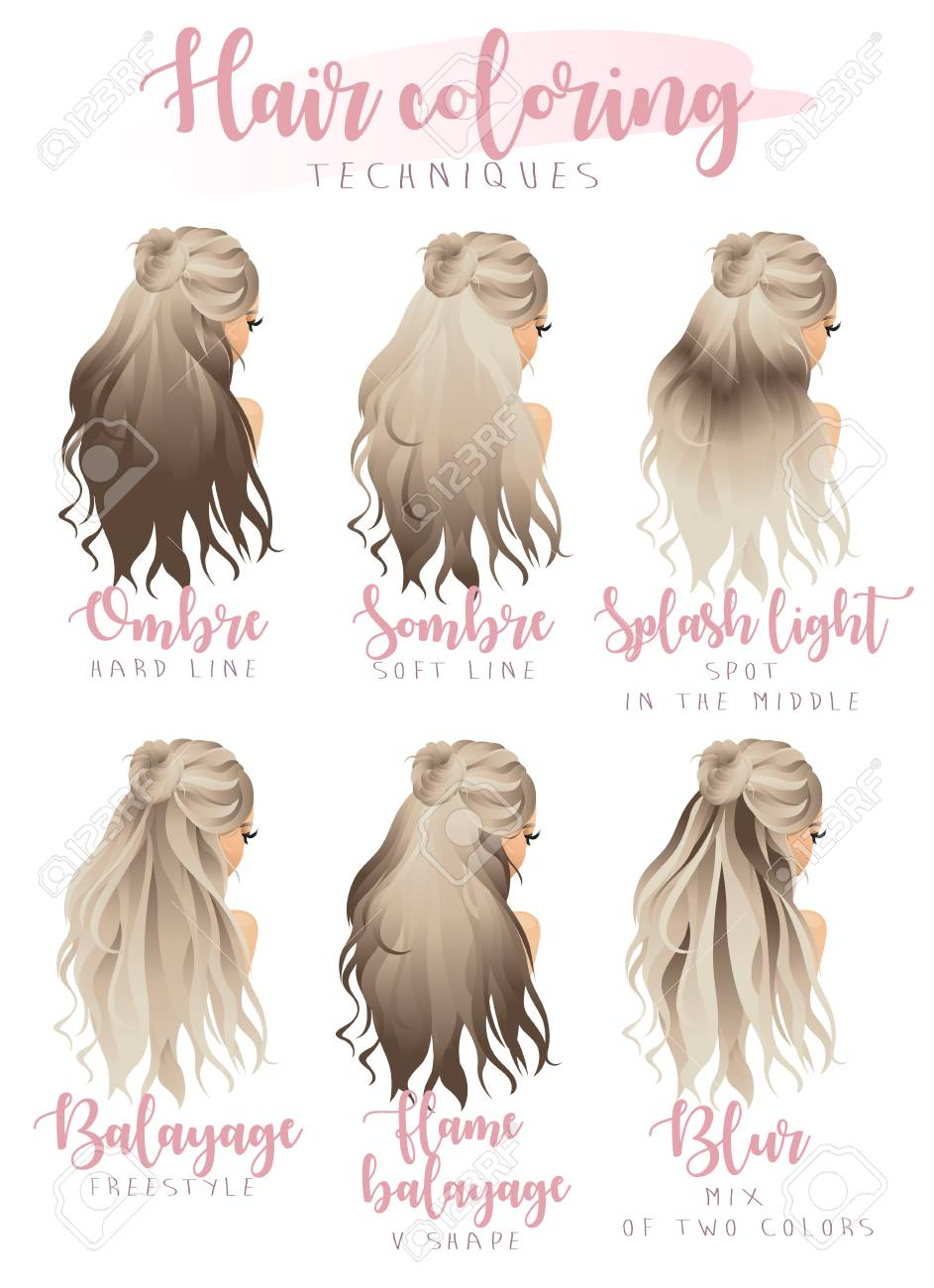 What Is Balayage Hair? - Balayage Highlights vs. Ombre