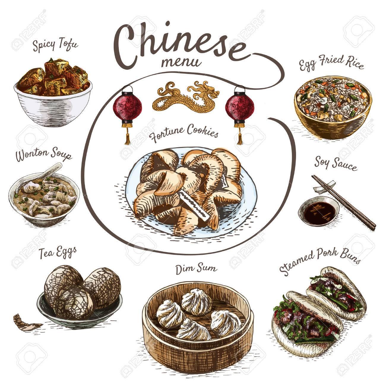 Großartig China Küche Muncie Galerie - Küchen Ideen Modern ...
