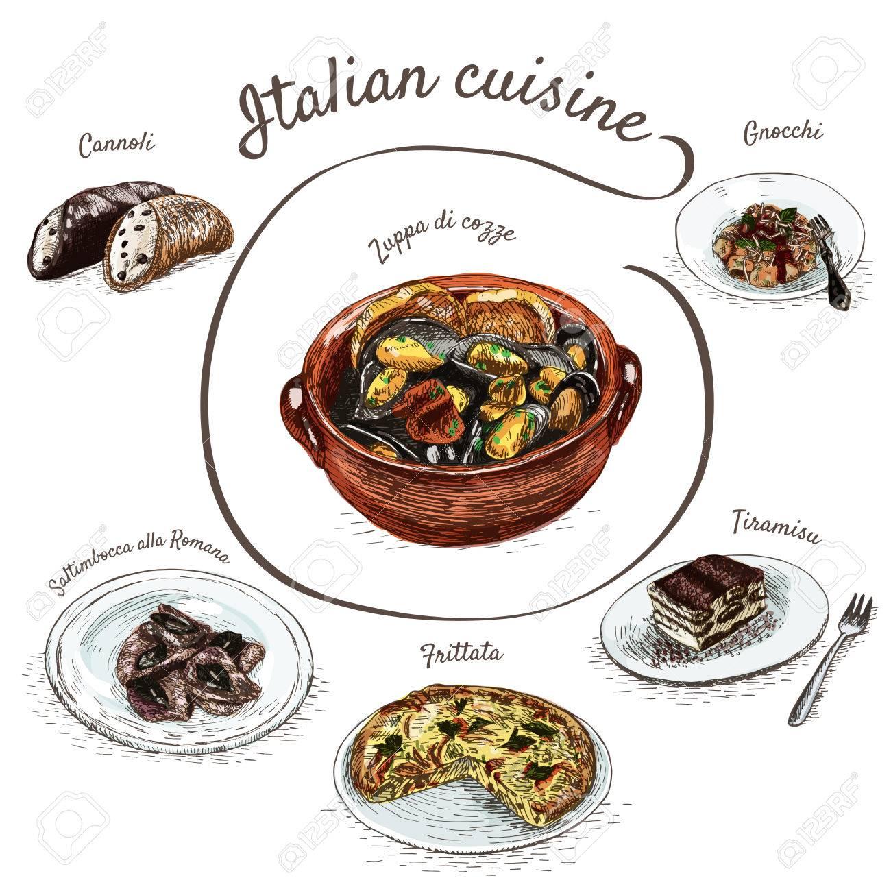 Ausgezeichnet Vivo Italienische Küche Menü Fotos - Ideen Für Die ...