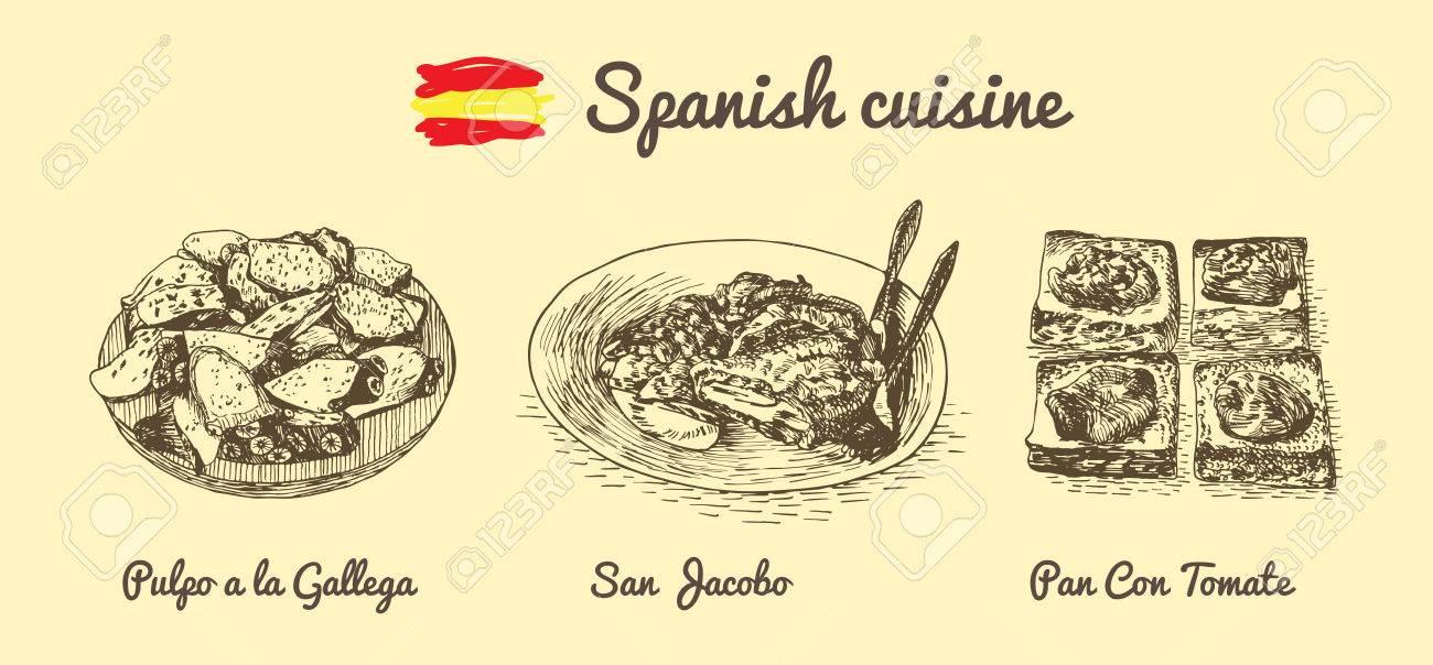 Großartig Küche In Spanisch Fotos - Kücheninsel Ideen - celavivar.com