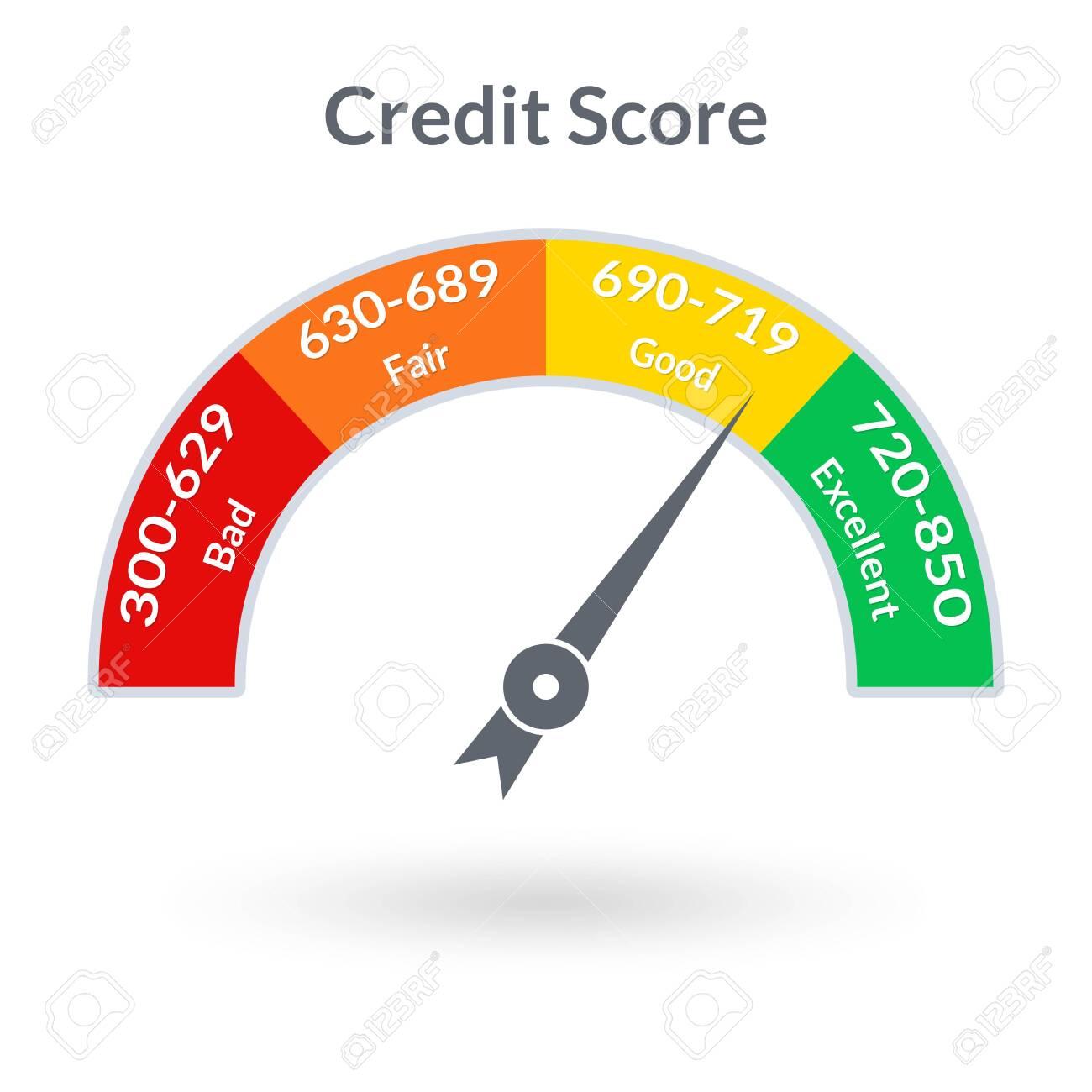 Credit score gauge. Good and Bad meter. Credit rating history report. Vector illustration. - 152775622