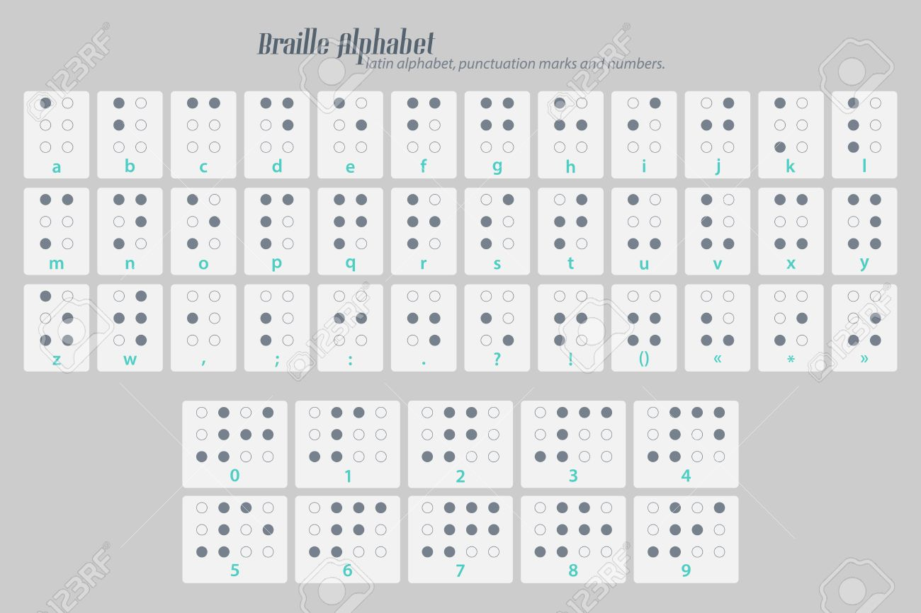 vector international braille alphabet poster with latin letters numbers and punctuation marks isolated on gray background vector tactile aid symbols