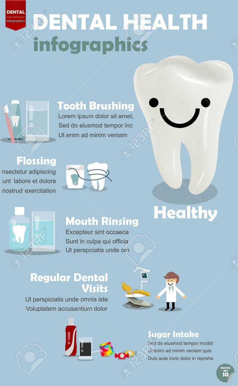 info graphic how to get good dental health procedure how to vector info graphic how to get good dental health procedure how to get good dental health