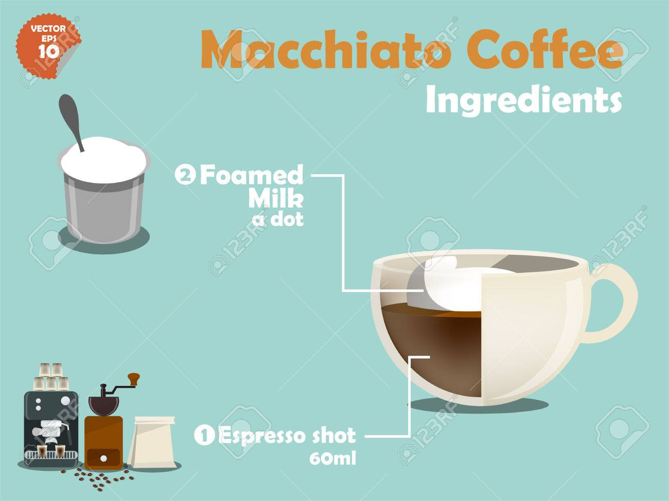 graphics design of macchiato coffee recipes royalty free cliparts