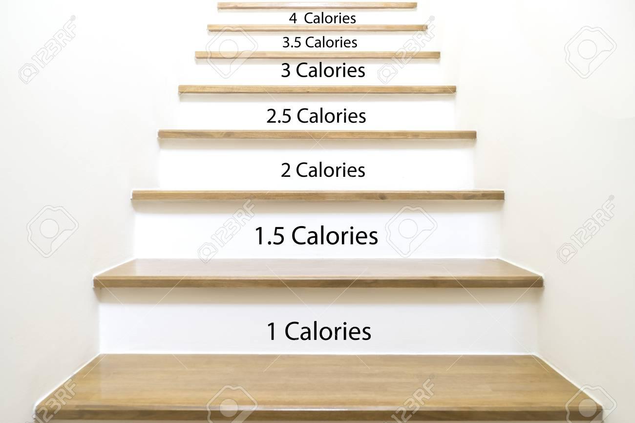 gehen kalorien