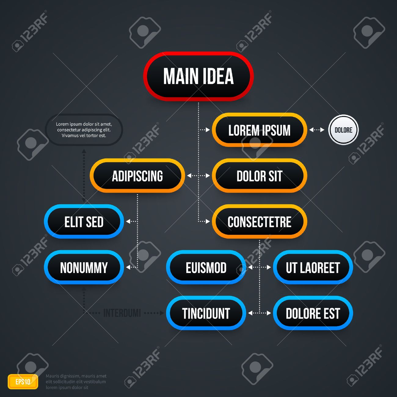 Organizational Chart Template Useful For Web Design Or Advertising