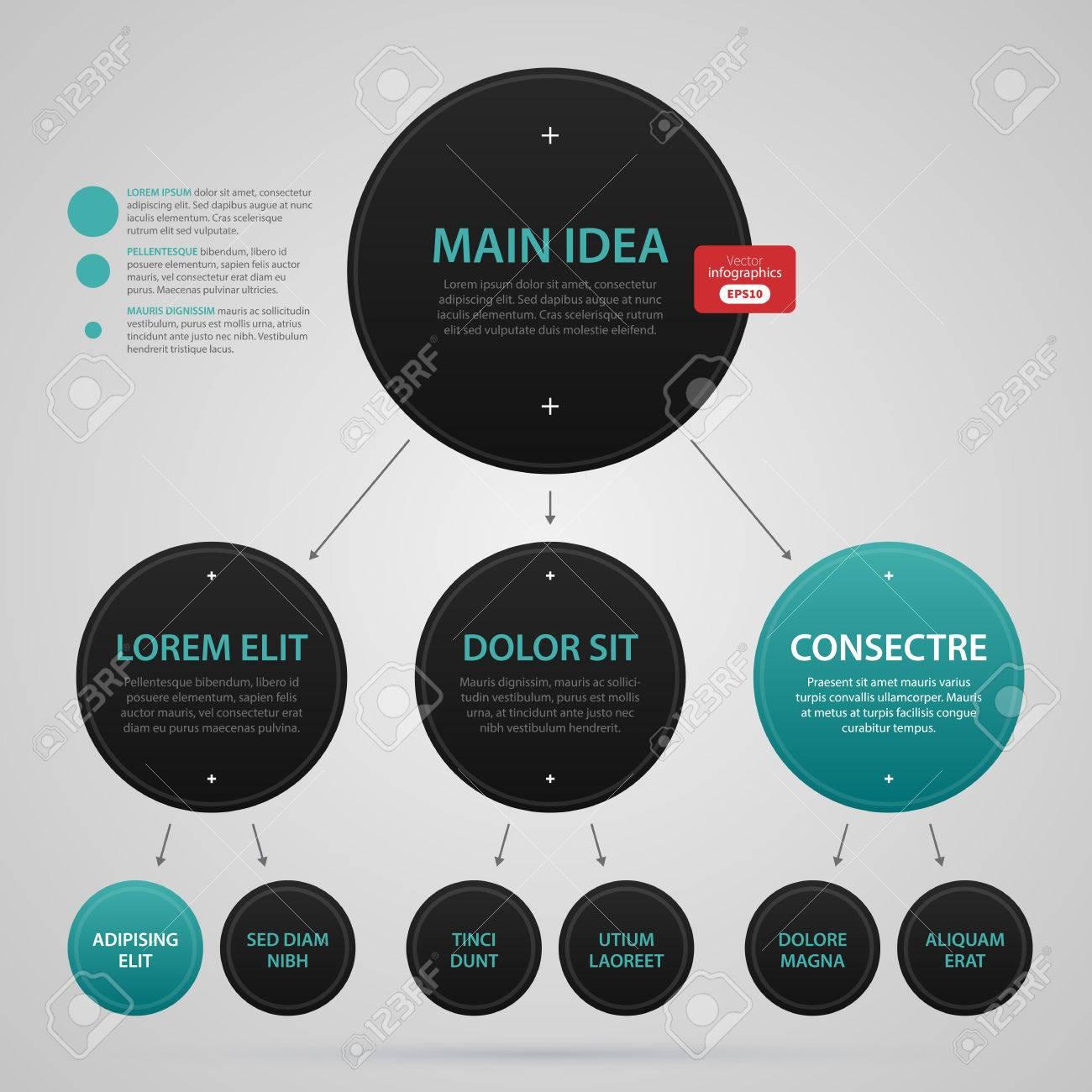 Modern Web Design Template With Complex Organization Chart Strict