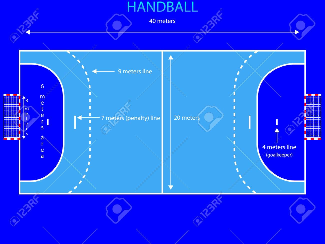 Handball Court With Metric Dimensions In Separate Layer Royalty Free Cliparts Vectors And Stock Illustration Image 28994376