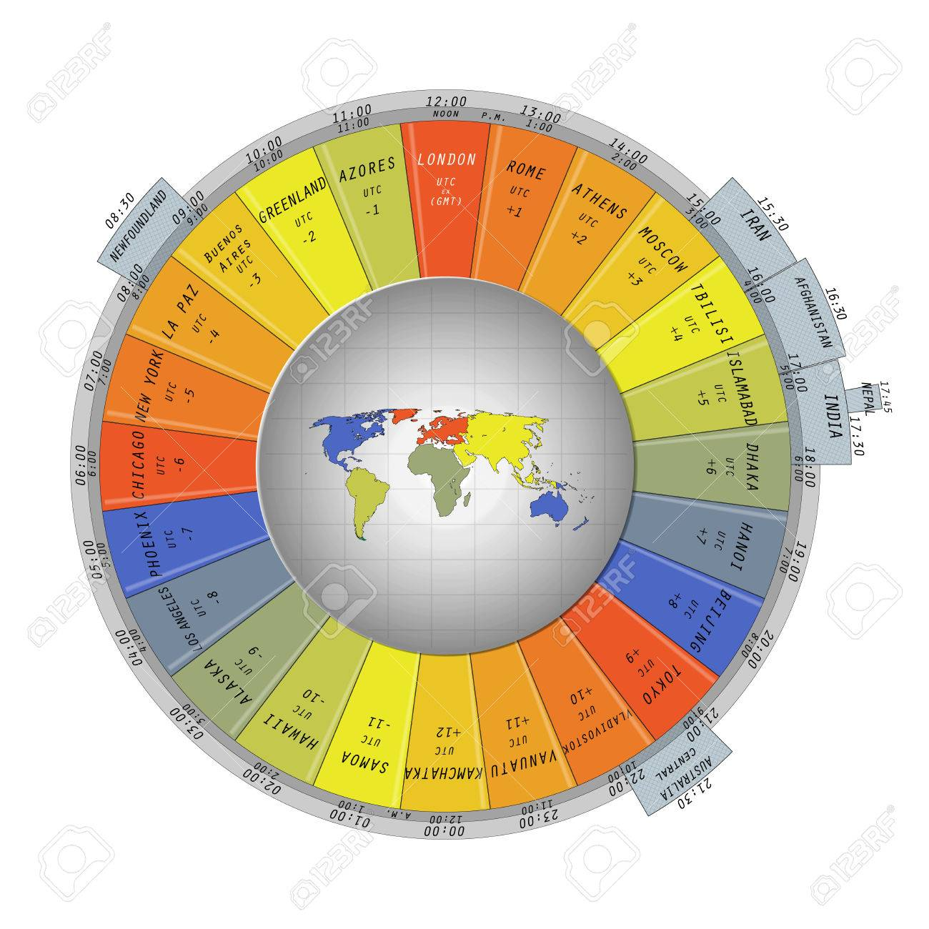 World map surrounded with colorful time zone tabs containing world map surrounded with colorful time zone tabs containing belonging cities or countries displaying time gumiabroncs Choice Image