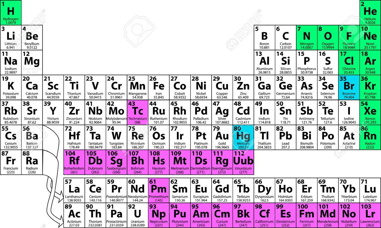foto de archivo termine la tabla peridica de los elementos incluyendo el nmero atmico smbolo nombre peso las flechas indican lanthanoids y - Tabla Periodica De Los Elementos Numero Masico