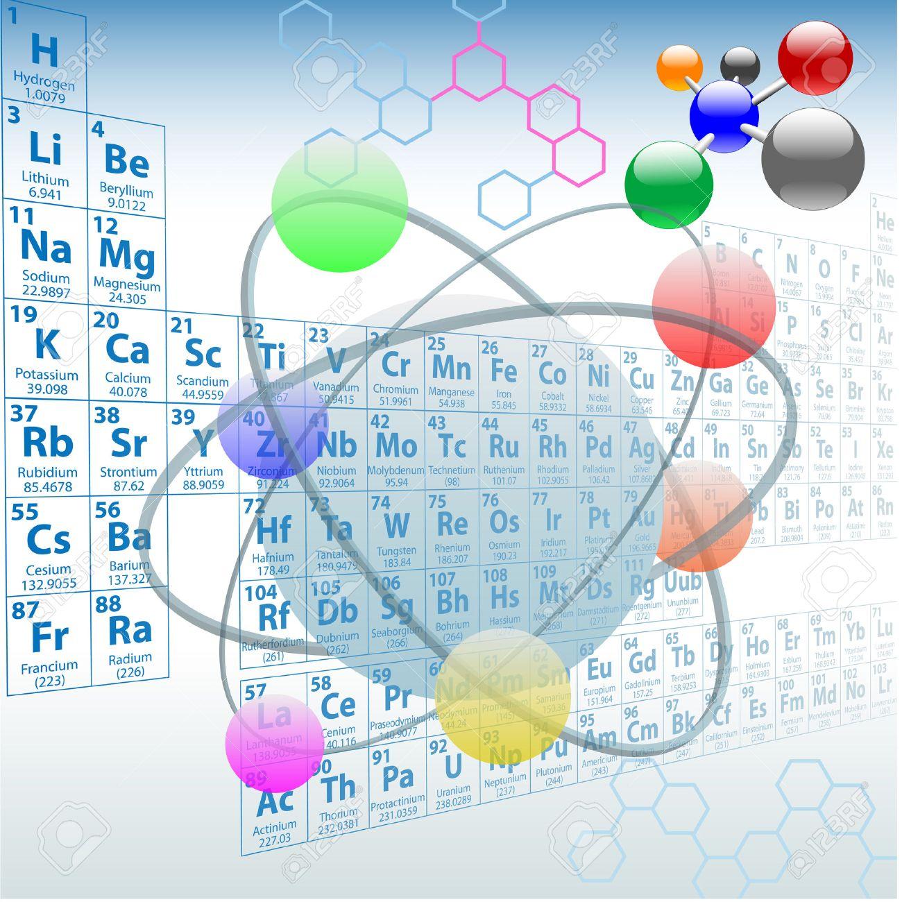 elementos atmicos tabla peridica tomos molculas qumica diseo foto de archivo 7529799 - Tabla Periodica De Los Elementos Atomos
