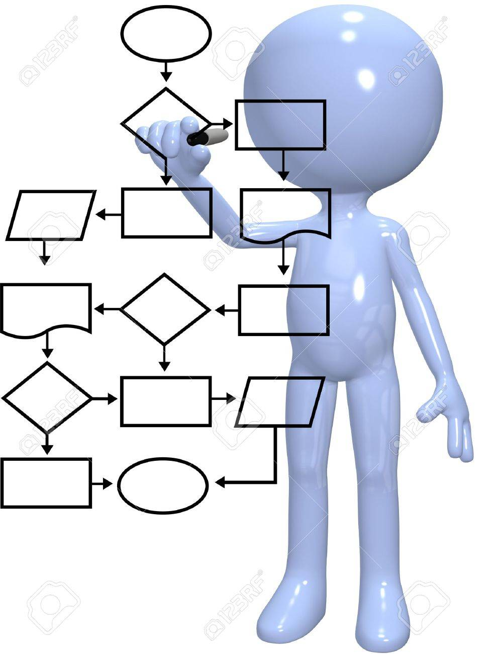 A Programmer Or Process Management Systems Designer Drawing