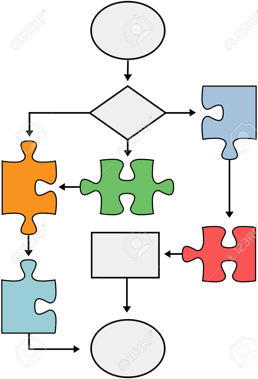 Puzzle pieces in a flowchart symbol of process management or puzzle pieces in a flowchart symbol of process management or programming problem and solution stock vector nvjuhfo Images