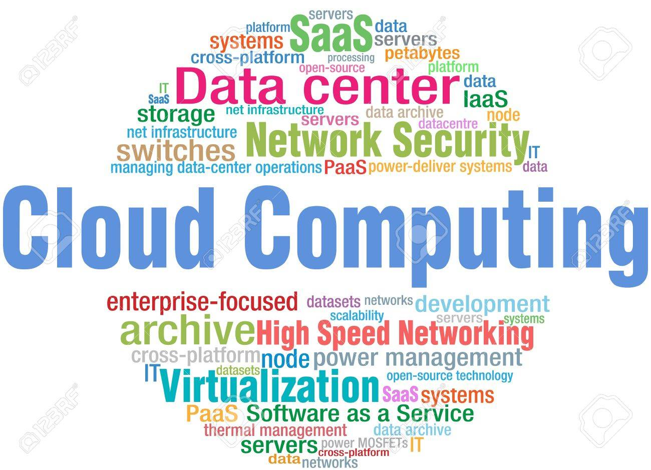 secure e governance on open cloud Micro focus information management and governance cloud-based archiving for regulatory compliance and control, classification, security, and management.