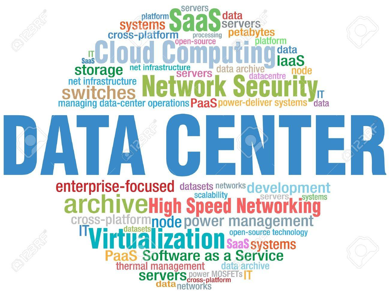 Data Center Computing IT technology keyword cloud tags Stock Vector - 17788496