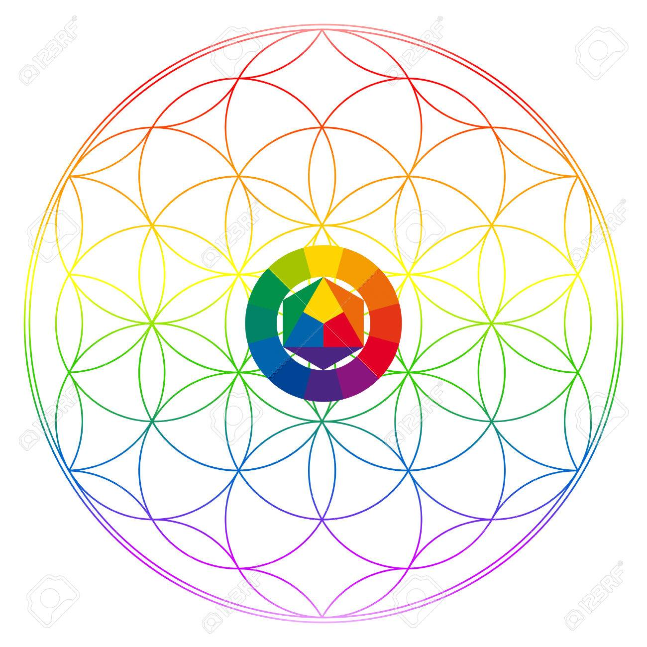 Flower Of Life Buddhism Chakra Illustration Color Wheel And