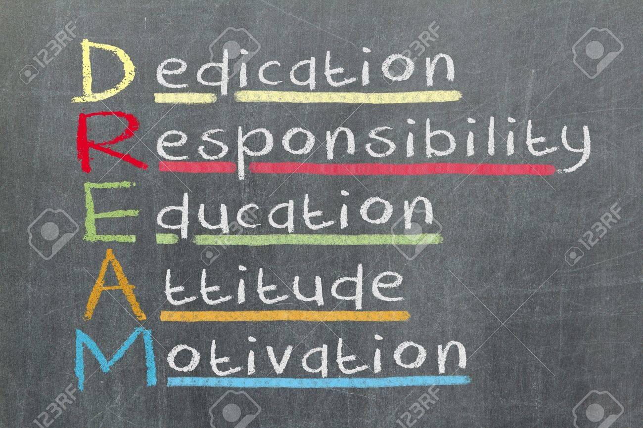 Dedication, responsibility, education, attitude, motivation - DREAM acronym explained on blackboard Stock Photo - 16309136