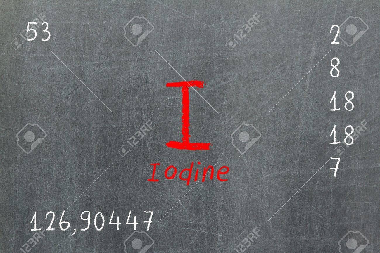 Isolated blackboard with periodic table iodine chemistry stock isolated blackboard with periodic table iodine chemistry stock photo 16580918 gamestrikefo Choice Image