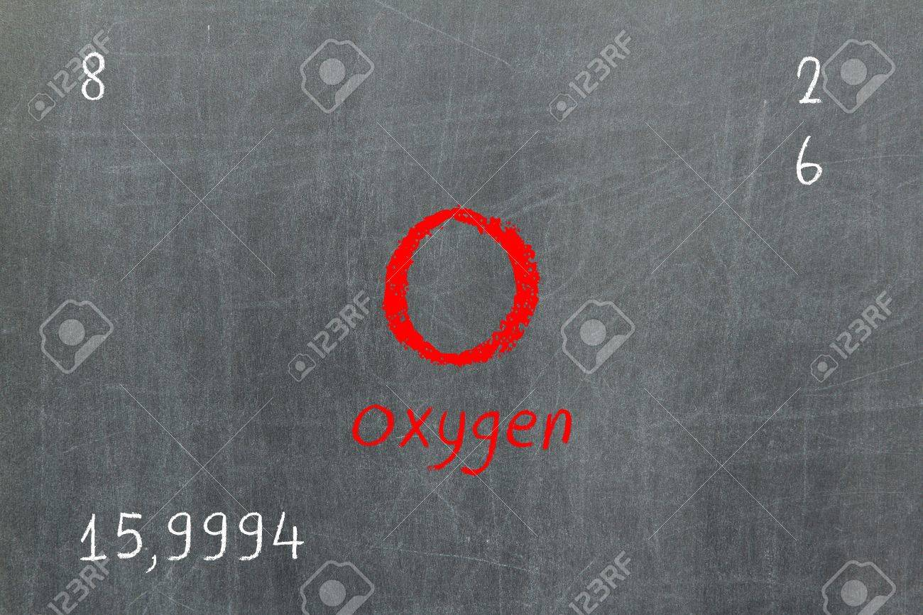 Periodic table oxygen facts choice image periodic table images periodic table oxygen gallery periodic table images isolated blackboard with periodic table oxygen chemistry stock isolated gamestrikefo Images