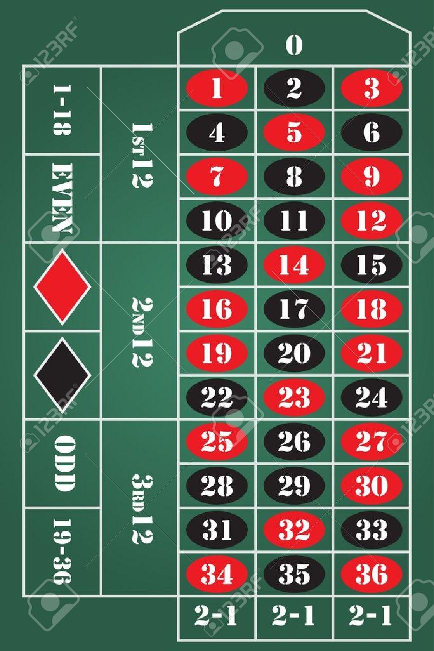 Roulette table bingo hall online gambling