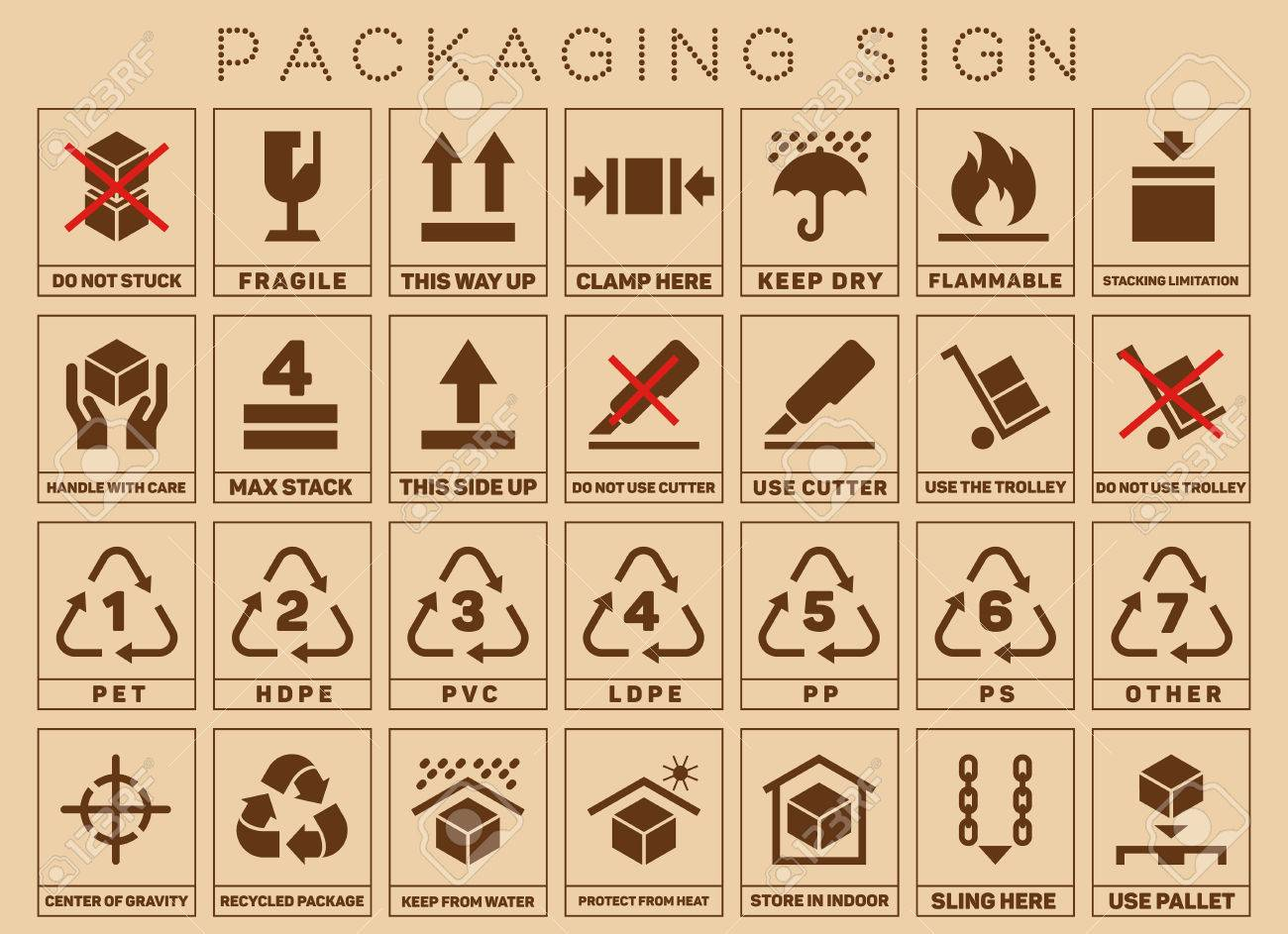 Packaging signs or packaging symbols  Packaging symbol standard