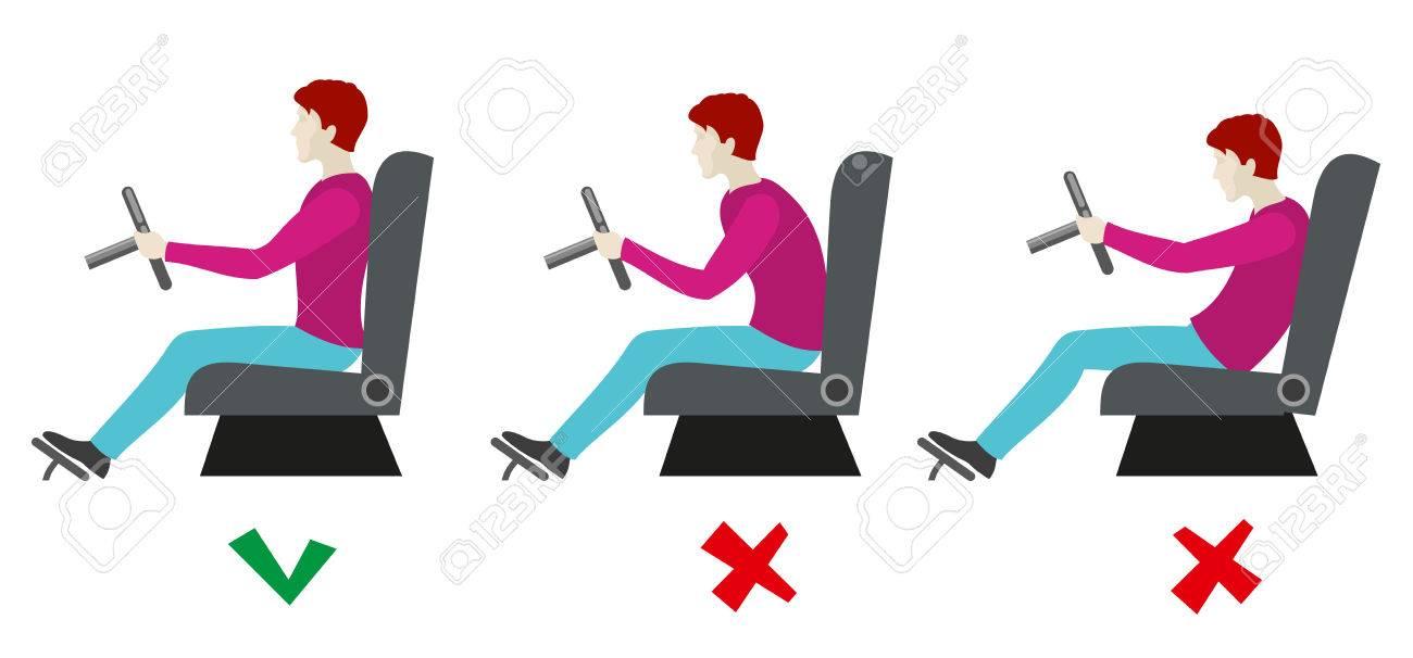 Richtig Und Schlechte Sitzhaltung Für Fahrer Man Sitzt Auf Dem