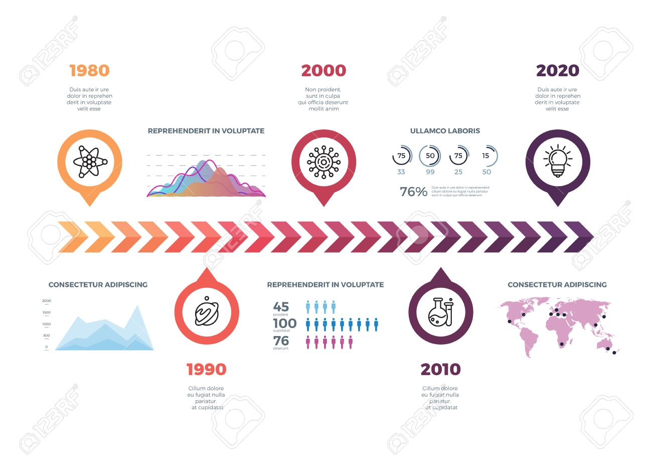 Timeline Vector Infographic Template With Milestones World Map - Free timeline infographic template