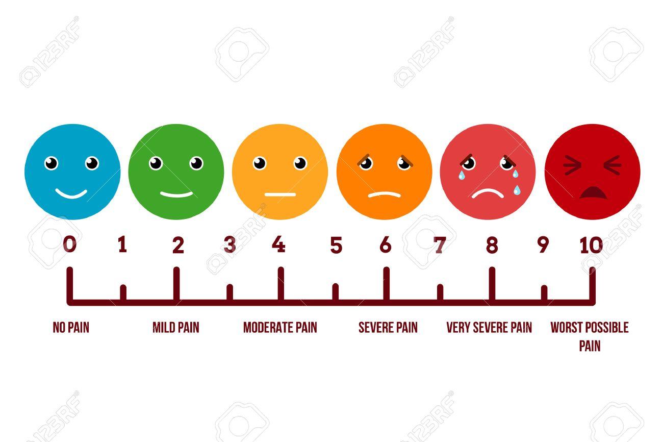 Pain scale faces. Vector scale pain and illustration measurement pain - 60003231