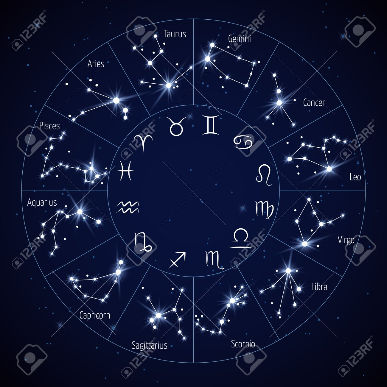 Zodiac Constellation Map With Leo Virgo Scorpio Libra Aquarius - Zodiac constellations map