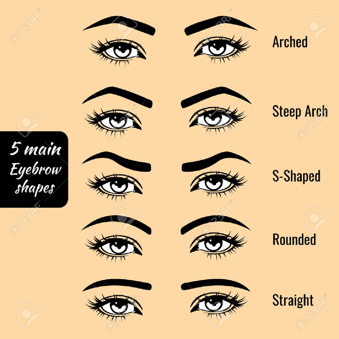 Best Eyebrow Salons In Mydubai Everything You Need To Know About