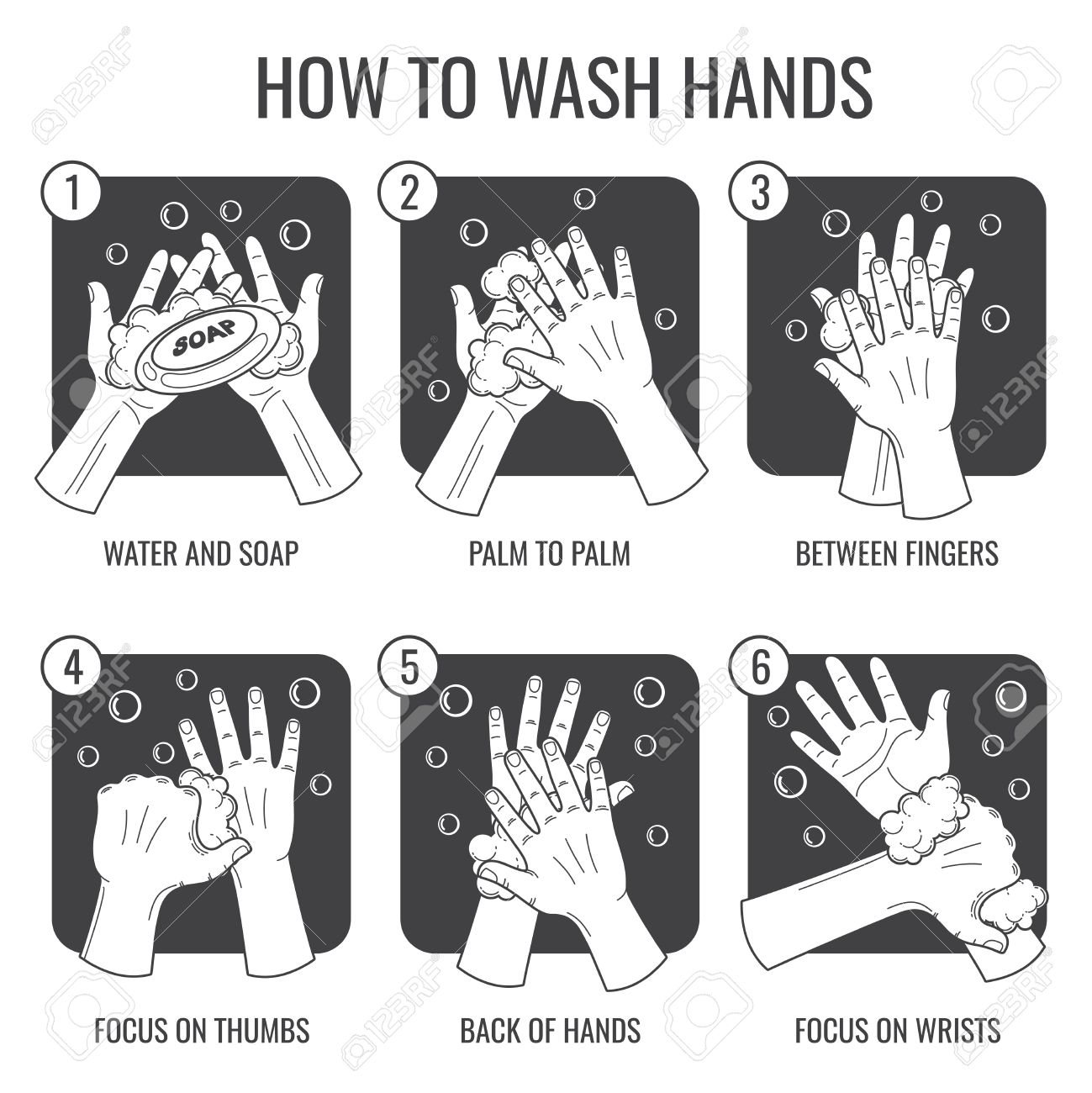 Image result for hand washing procedure