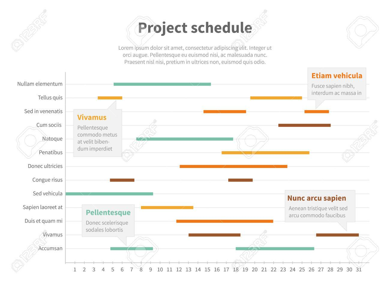 project timeline graph