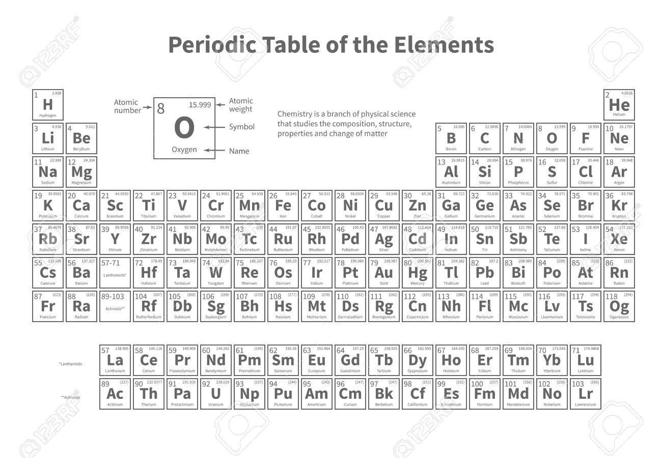 Tabla periodica de los elementos vector de plantilla para la foto de archivo tabla periodica de los elementos vector de plantilla para la leccin de qumica de la escuela elemento de educacin y ciencia urtaz Choice Image