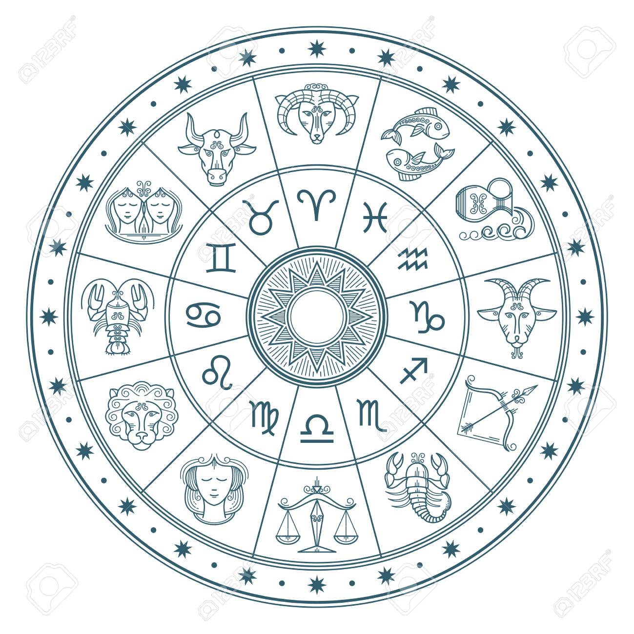 Astrology horoscope circle with zodiac signs vector background astrology horoscope circle with zodiac signs vector background form symbol horoscope calendar collection zodiacal biocorpaavc Images