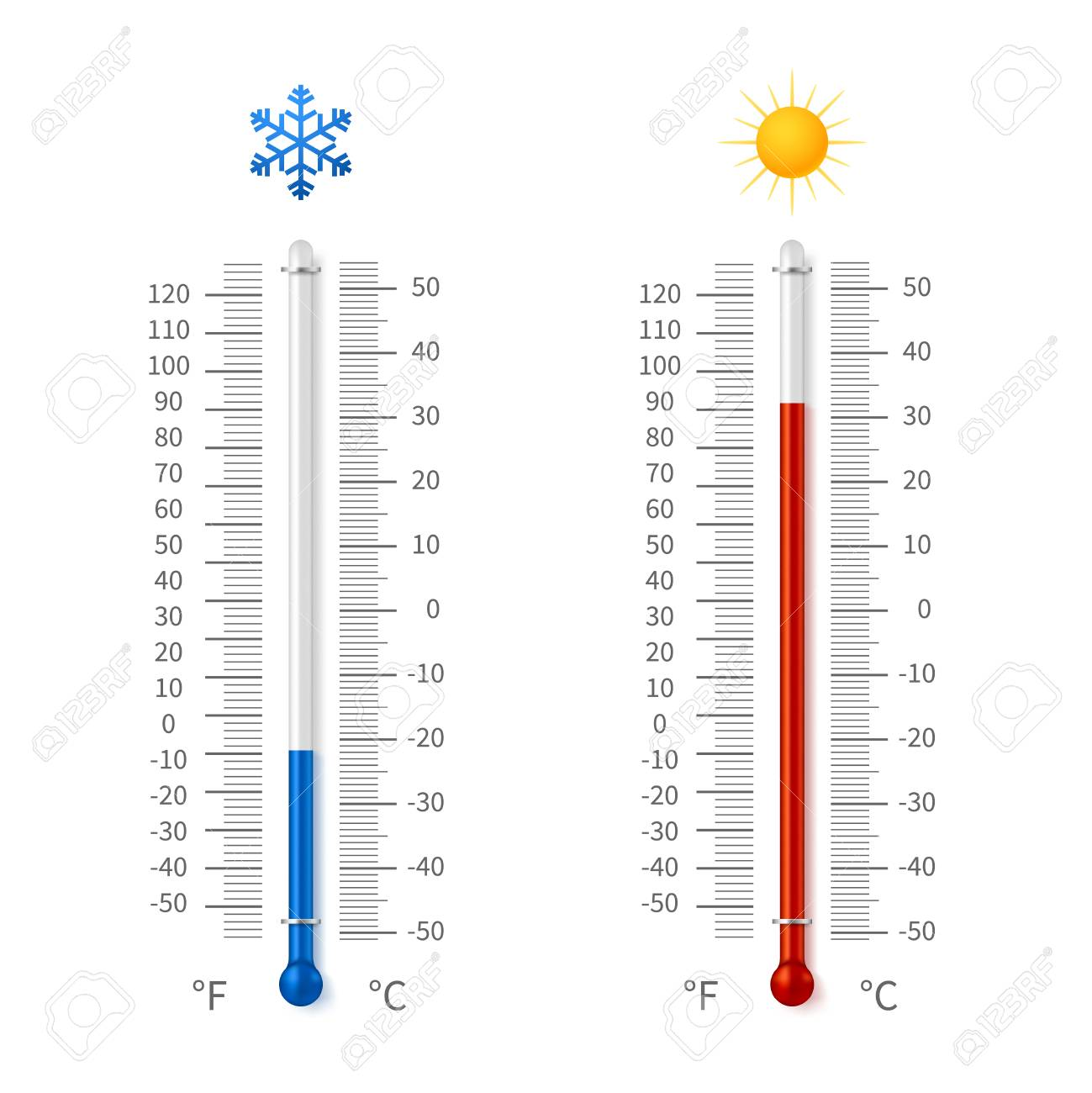 Hot And Cold Weather Temperature Symbols Meteorology Thermometers
