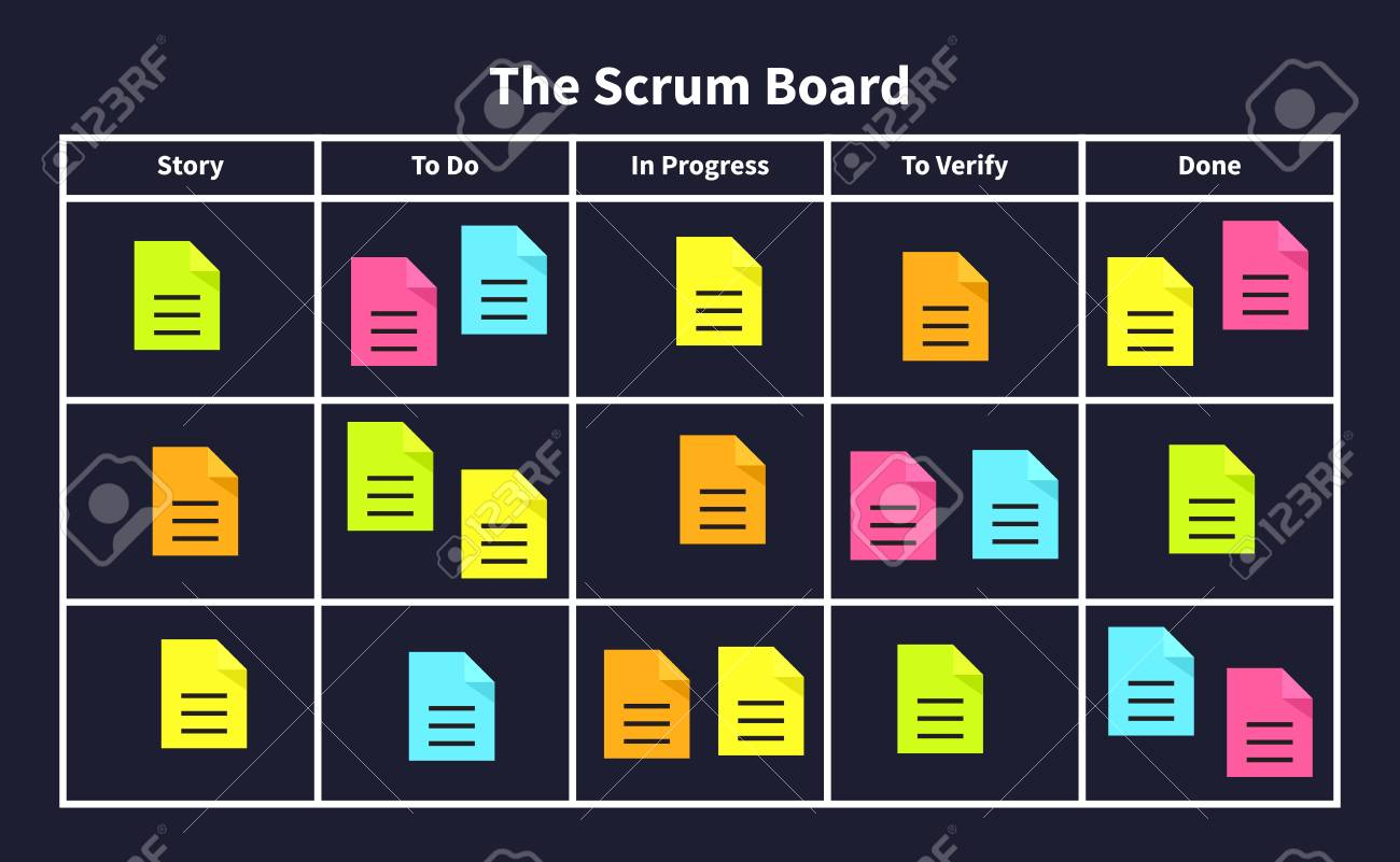 What Is A Scrum Board