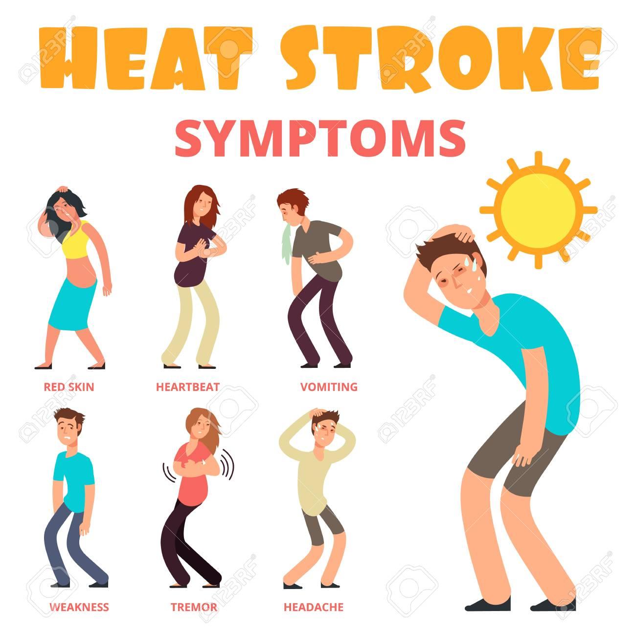 Heat stroke symptoms cartoon vector poster, Illustration of hot stroke summer, sunstroke and heatstroke symptom - 109645321