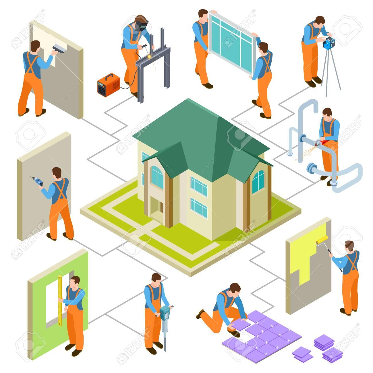 Что такое реконструкция домов
