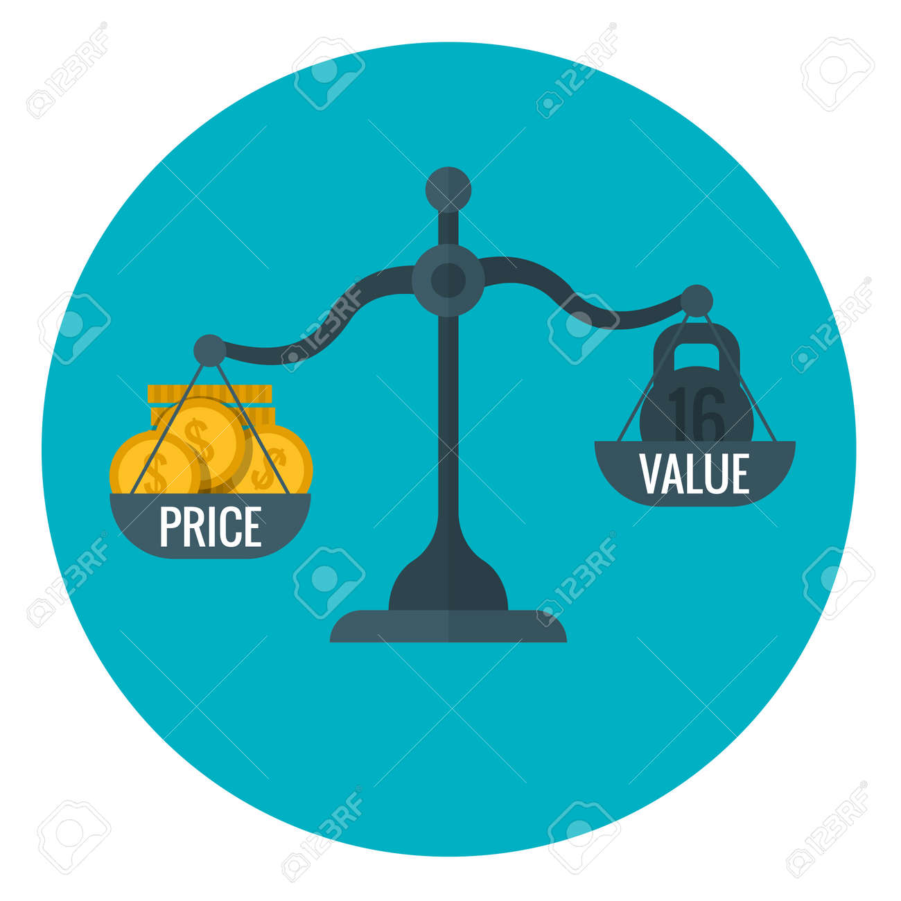 Business measurement of price and value with scale, pricing for profit vector concept. Compare price and value on scale, illustration of finance scale measurement - 165951937