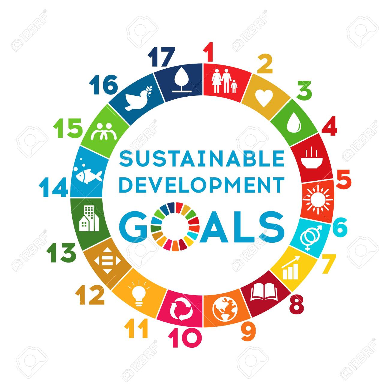 Sustainable Development Global Goals. Corporate social responsibility. - 135389149