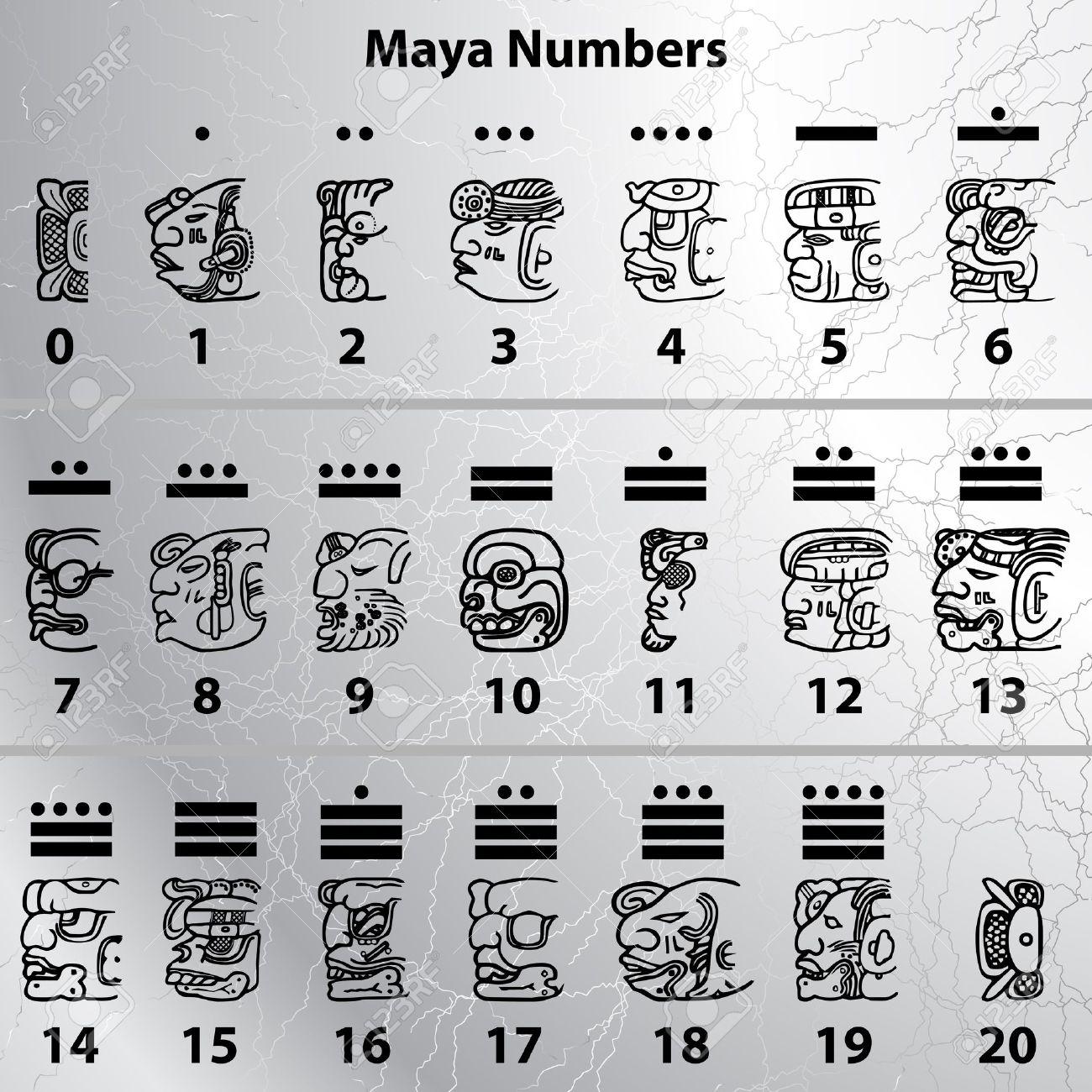 Nombres Mayas Clip Art Libres De Droits , Vecteurs Et Illustration ...